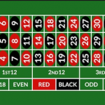 Where to Play High Stakes Roulette Online